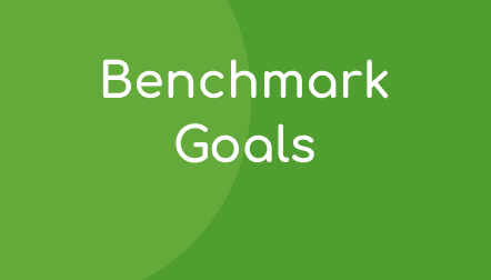 Acadience Math Benchmark Goals and Composite Score